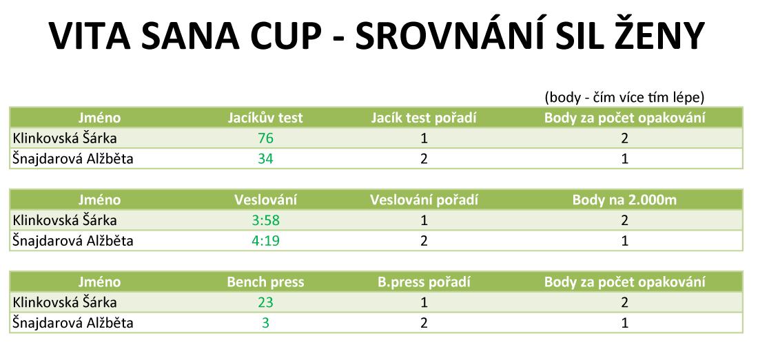 tabulka-cup-2016(3)